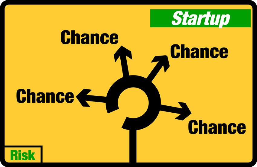 7 Λόγοι που οδηγούν στην αποτυχία του Startup σας